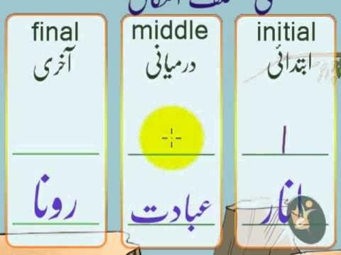 Phonics Word Meaning In Urdu