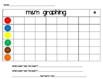 lots of fun with m ms math activity worksheets grids lots best free printable worksheets. Black Bedroom Furniture Sets. Home Design Ideas