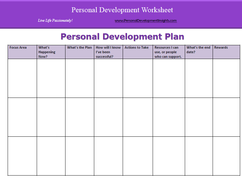 Personal Development In Organisations TrustedMD Network – Personal Development Action Plan Template