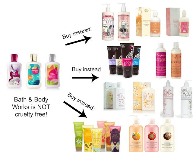 Bath Body Works Is Not Cruelty Free Cruelty Free Cosmetics Bath And Body Works Bath And Body