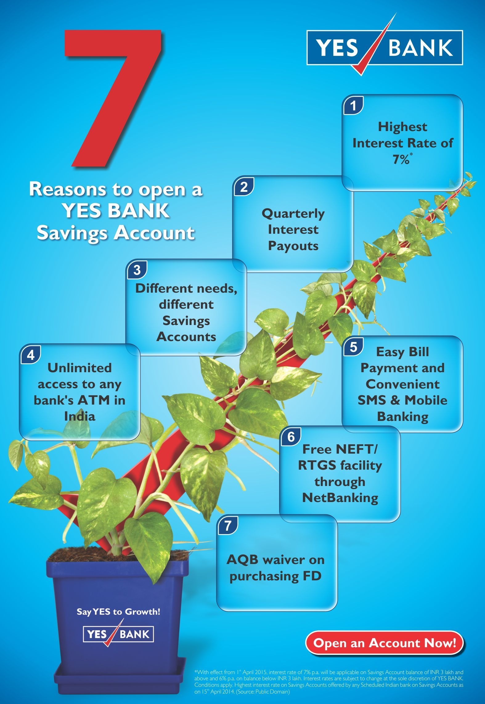 Browse Through A Comprehensive Range Of Savings Accounts With High Interest Rates That Are Offered By Yes Bank Savings Account Saving Bank Account Accounting