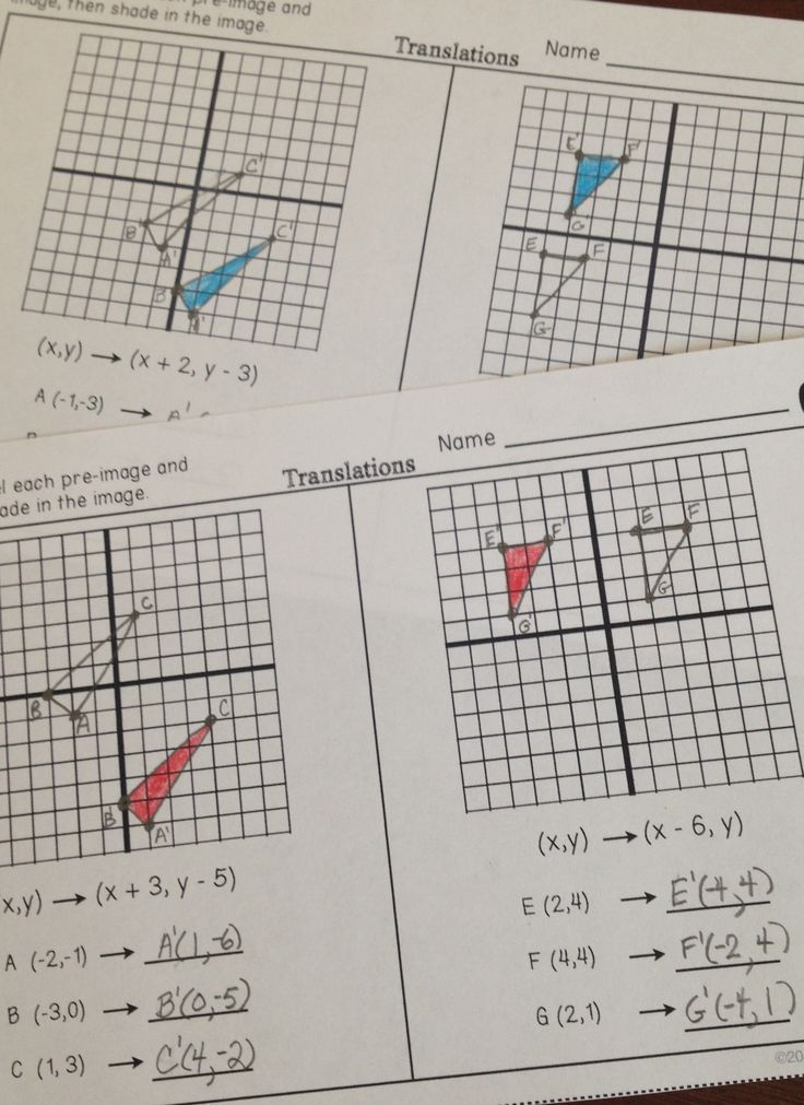 Partner Practice worksheets for transformations! Students complete ...