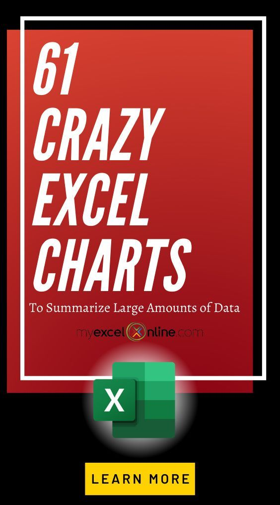 [FREE] TOP 61 Excel Charts Examples!