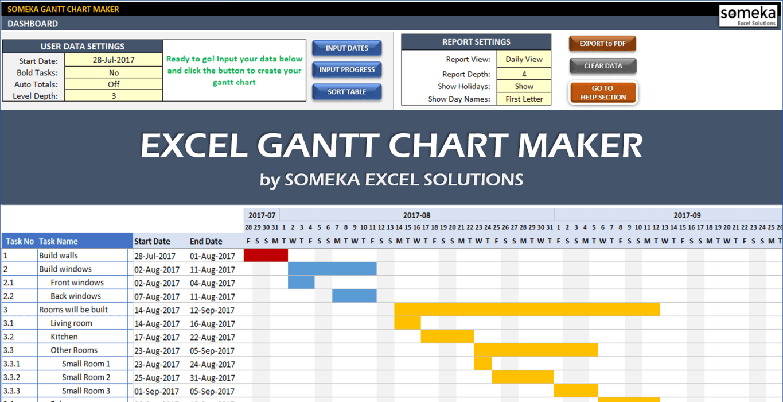 Excel gantt chart spreadsheet template lets you create your gantt excel gantt chart spreadsheet template lets you create your gantt chart with a button click nvjuhfo Images