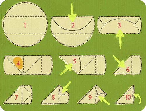 Plier une feuille de brick en triangle sch ma sur le livre de la maison cuisiner - Plier une feuille en 3 ...