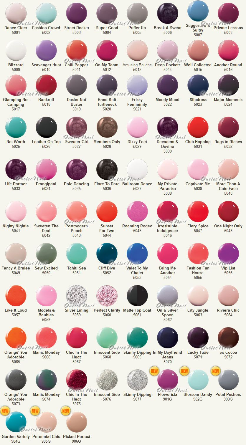 Essie gel color chart items in outletnail store on ebay essie in