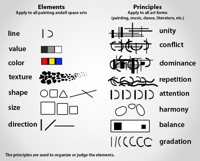 Principles Of Design Line : Elements and principles of desing searchya search