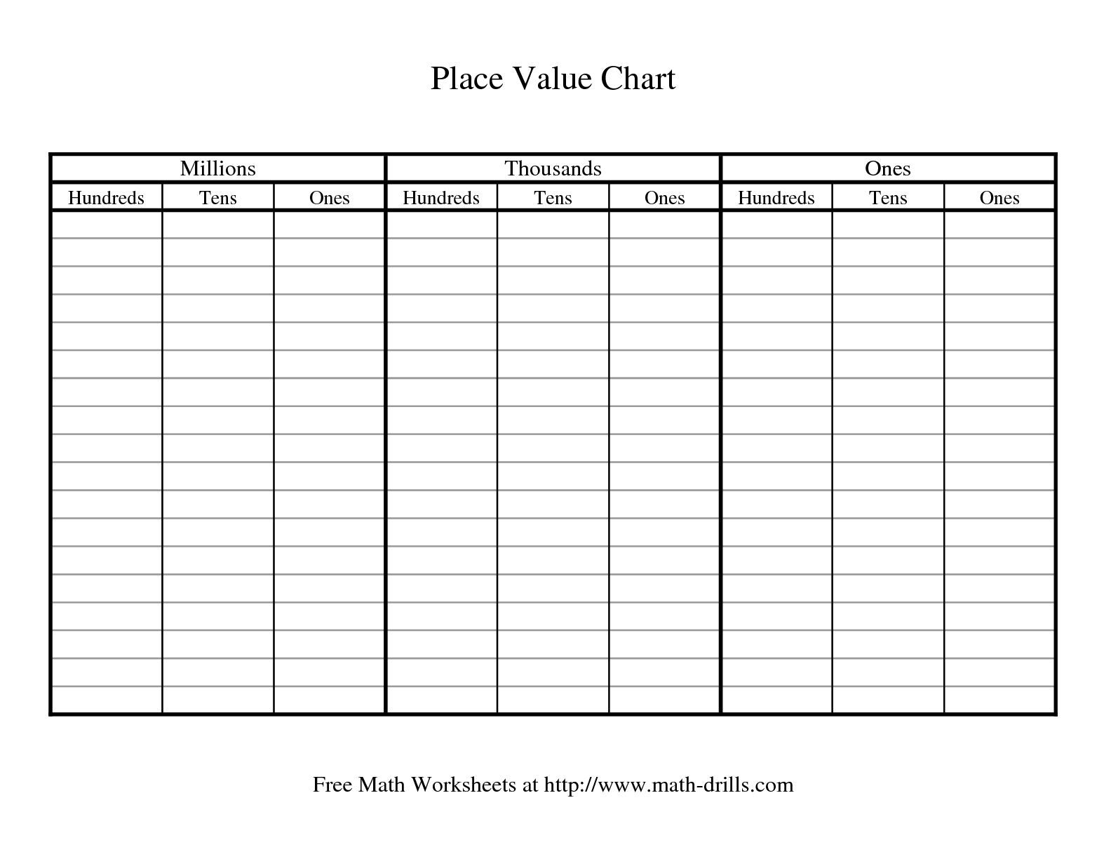 The Whole Number Place Value Chart Math Worksheet From The Place Value Worksheet Page At Mat Place Value With Decimals Place Value Worksheets Place Value Chart