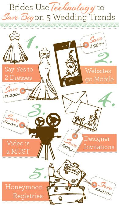 1000+ images about Wedding Checklists & Infographics on Pinterest ...