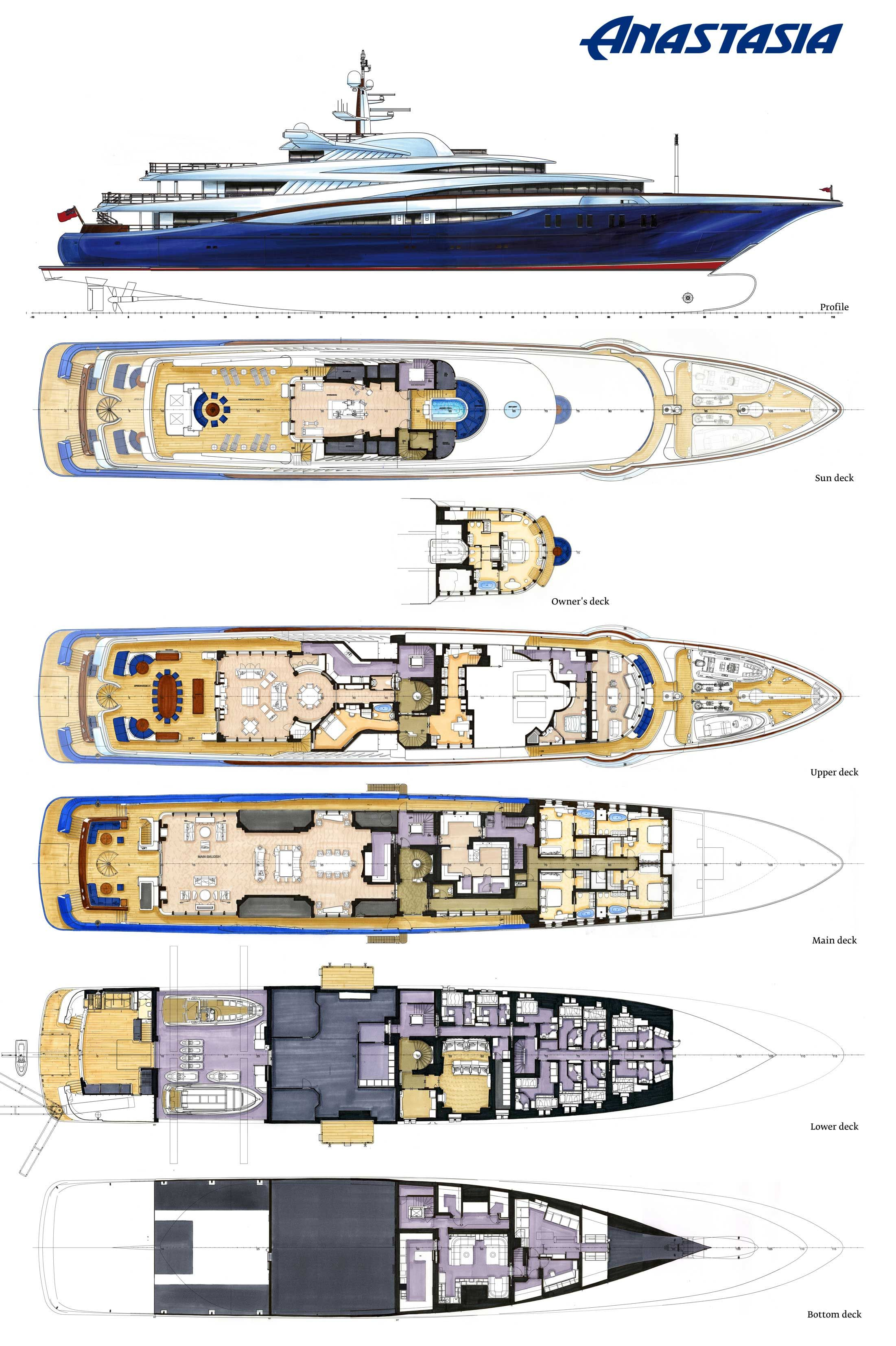 Anastasia layout plans luxury yacht ideas pinterest for General motors company profile