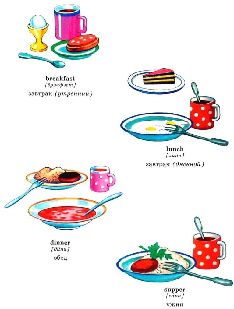 еда урок английского 9 класс