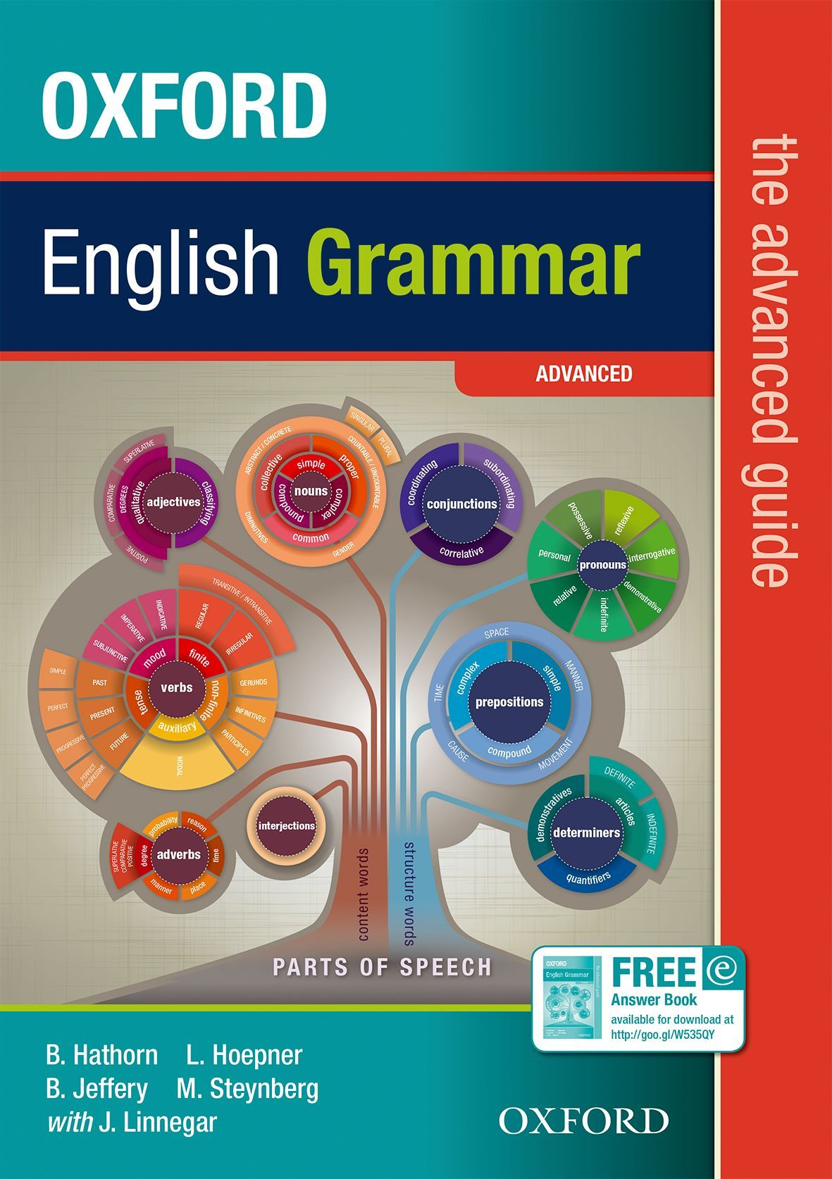 Oxford University Press Oxford English Grammar The