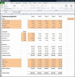 Sales Forecast In A Business Plan Revenue How To Plan Templates