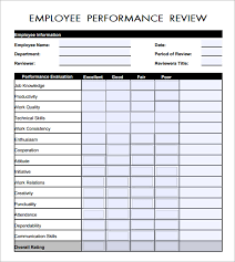 free employee evaluation templates