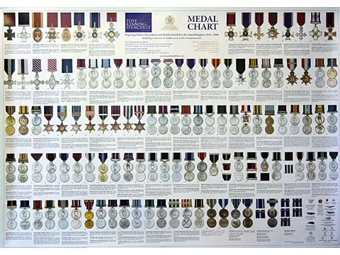 Hd Image Of Medal Poster Uk Orders Decorationedals 2008 Military