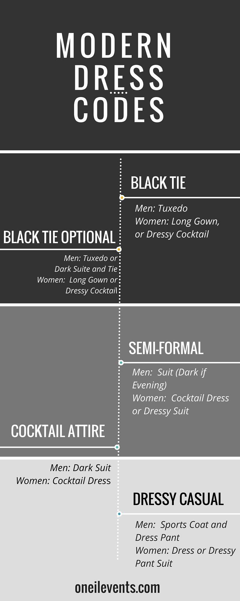 Decoding Modern Day Dress Code Etiquette | Etiquette, Dress codes ...