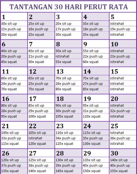 30 Hari Cara Mengecilkan Perut Kiat Diet Mengecilkan Perut Motivasi Diet