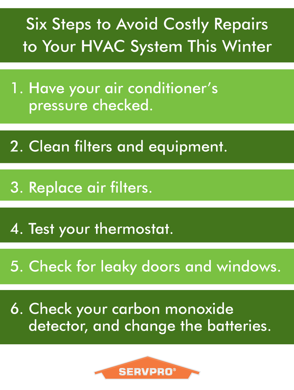 Servpro Via Servpro9650 Colder Weather Is Coming Follow This