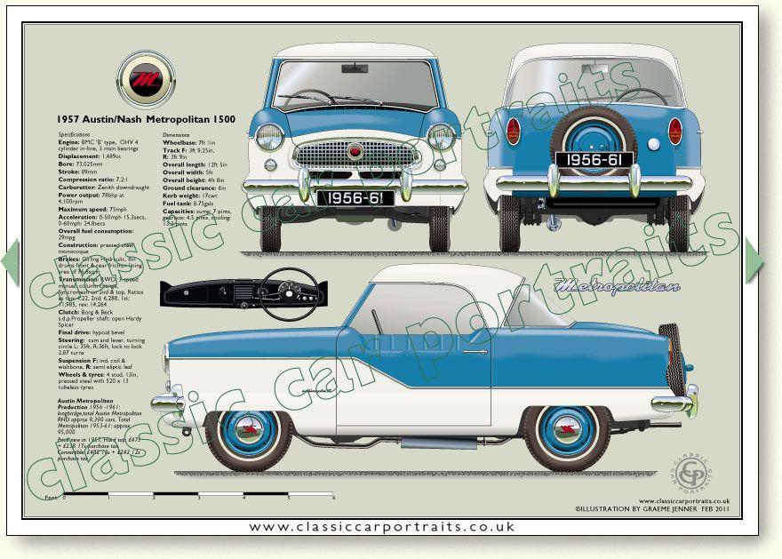 Austin/Nash Metropolitan 1500 1956-61 classic car portrait print