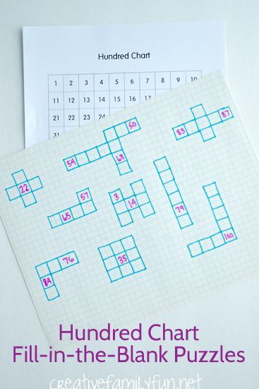 Fill-in-the-Blank Hundred Chart Puzzles | Maths, Chart and Homeschool