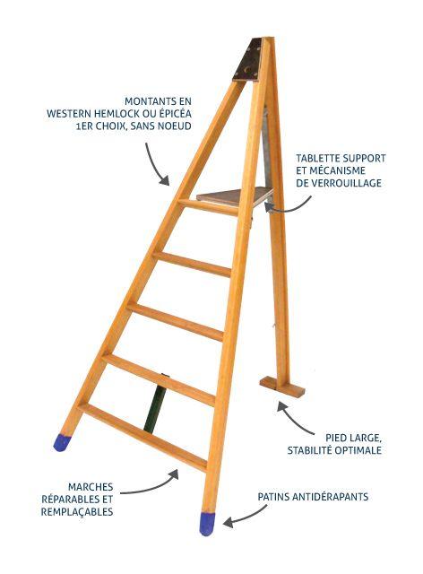 Best Échelle Ladder 640 x 480