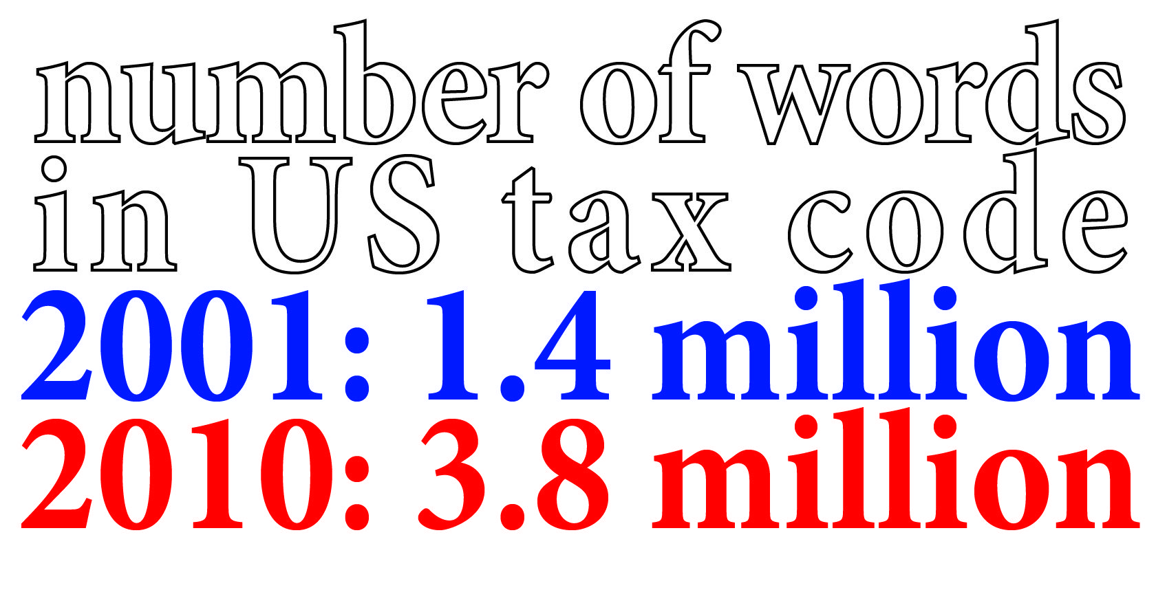 Tax Code Cae Your Payroll Nz