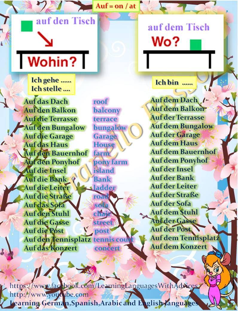 Wo Wohin German German English German Language German Language