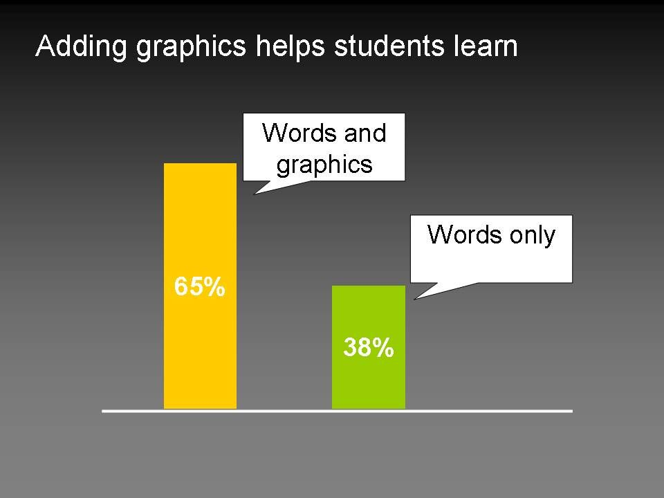 How to make an effective PowerPoint presentation All things JAPAN - presentation experts