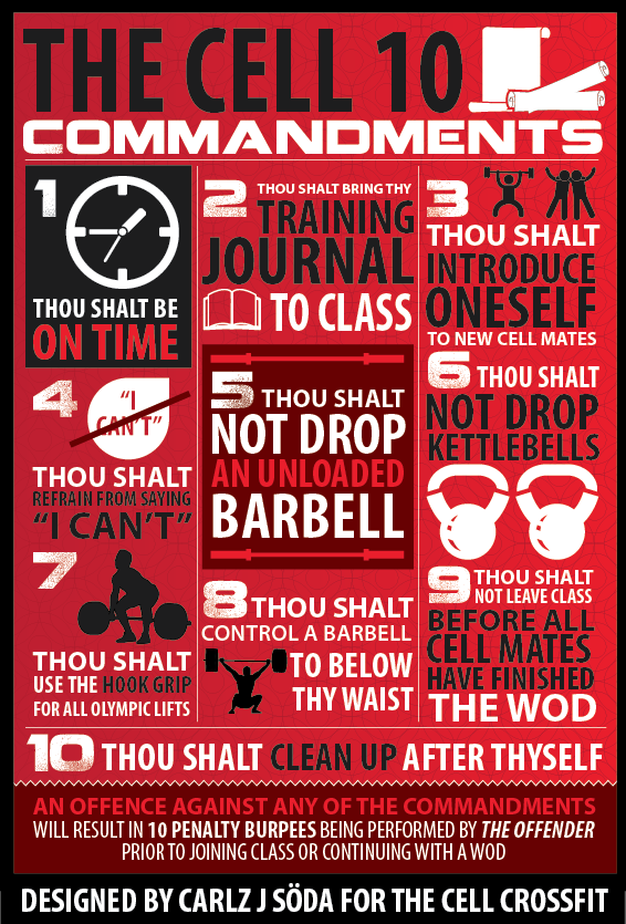 The Cell Crossfit 10 Commandments Fit Spiration