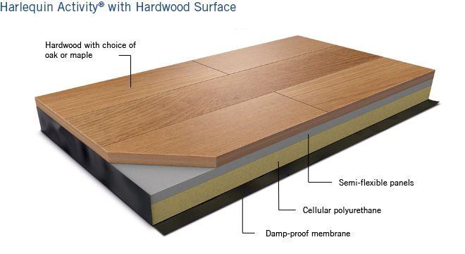 Floating Hardwood Floor Fabulous With