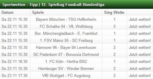 Die Besten Sportwetten Tipps Zum 12 Spieltag Der Fussball