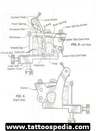 pin by nelson franqui on isabella pinterest tattoos tattoo rh pinterest com Sewing Machine Parts Diagram Tattoo Gun Assembly Diagram