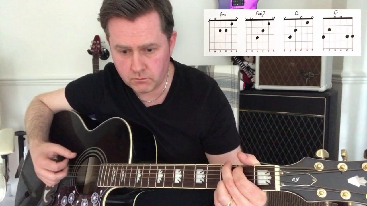 Johnny Cash Hurt Guitar Play Along With Chords Guitar Playing