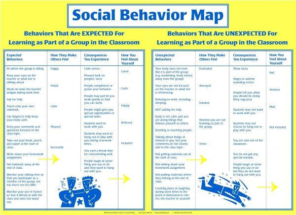 Picture social work stuff pinterest social thinking social picture maxwellsz