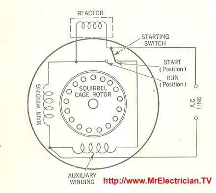 [ZSVE_7041]  Reactor Start Split Phase Induction Motor | Electric motor, Electrical  circuit diagram, Electricity | Universal Electric Motor Wiring Diagram |  | Pinterest