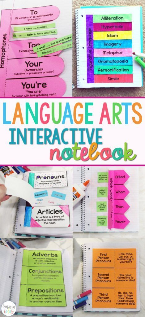 How to Use The Language Arts Interactive Notebook