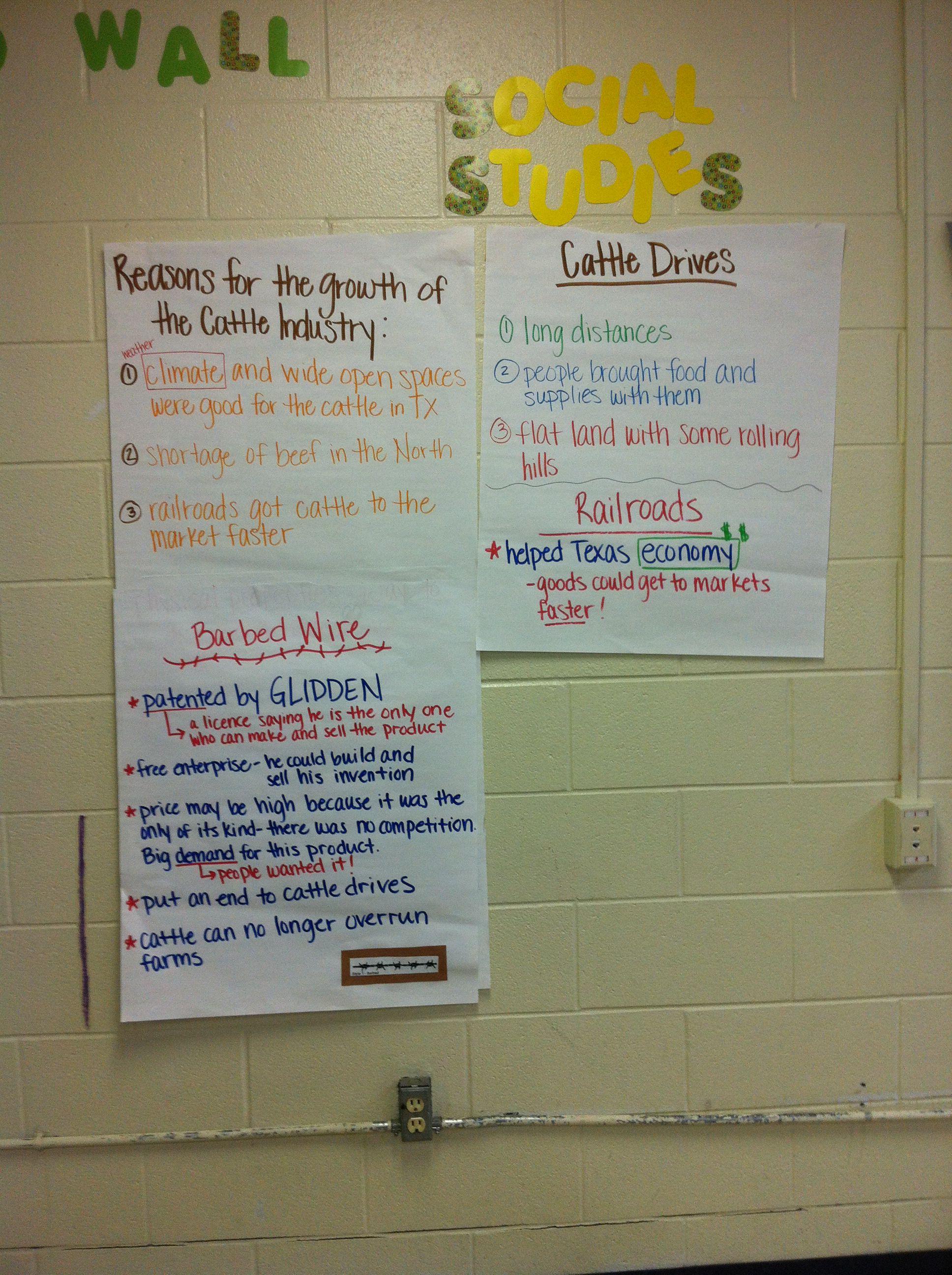 Texas Reconstruction Civil War Anchor Charts 4th Grade