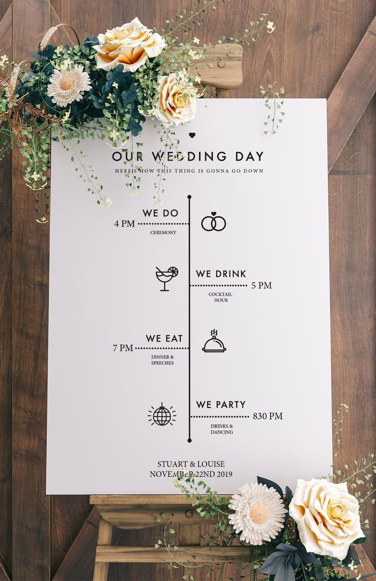Editable Order Of Events Wedding Sign - Wedding Day Timeline Sign - Minimalist Wedding Sign