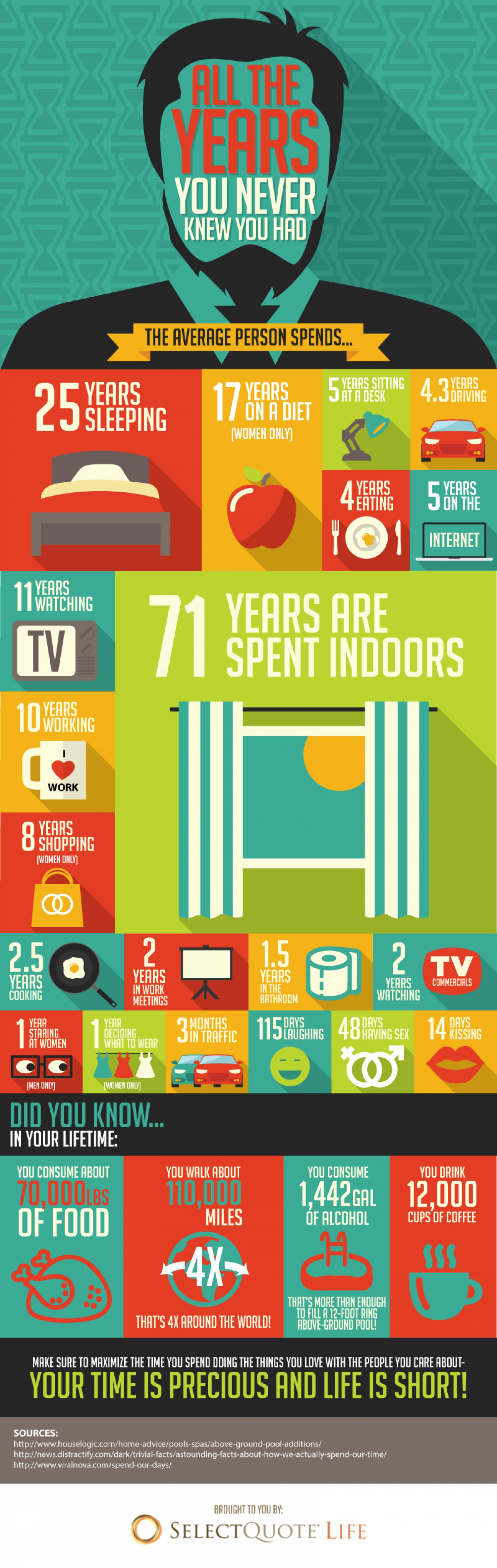 best ever info graphics - google search | infographics | pinterest