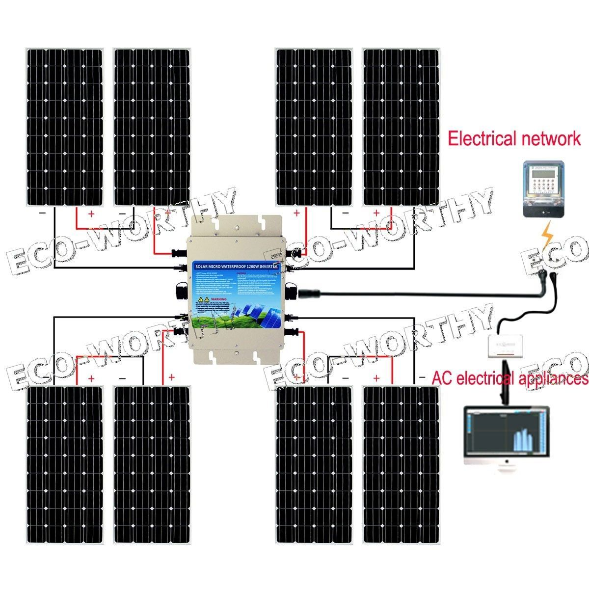 Pin On Building Your Own Solar Power System