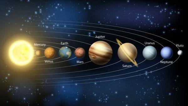 El Orden De Los Planetas Del Sistema Solar Planetas Del Sistema Solar Imagenes De Los Planetas Imagenes Del Sistema Solar