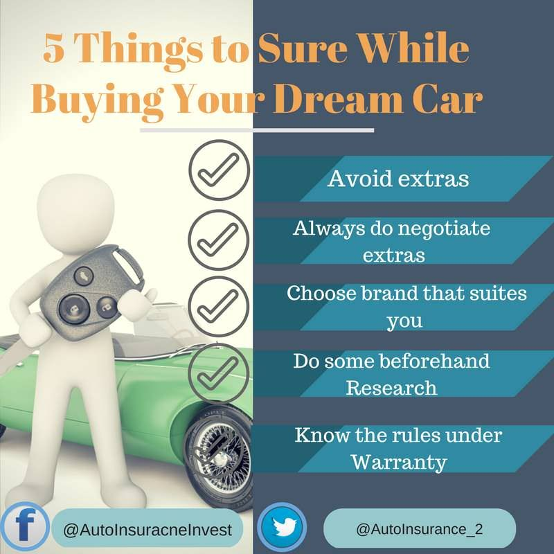 5 Things To Remember Before Buying Your New Car Car Insurance