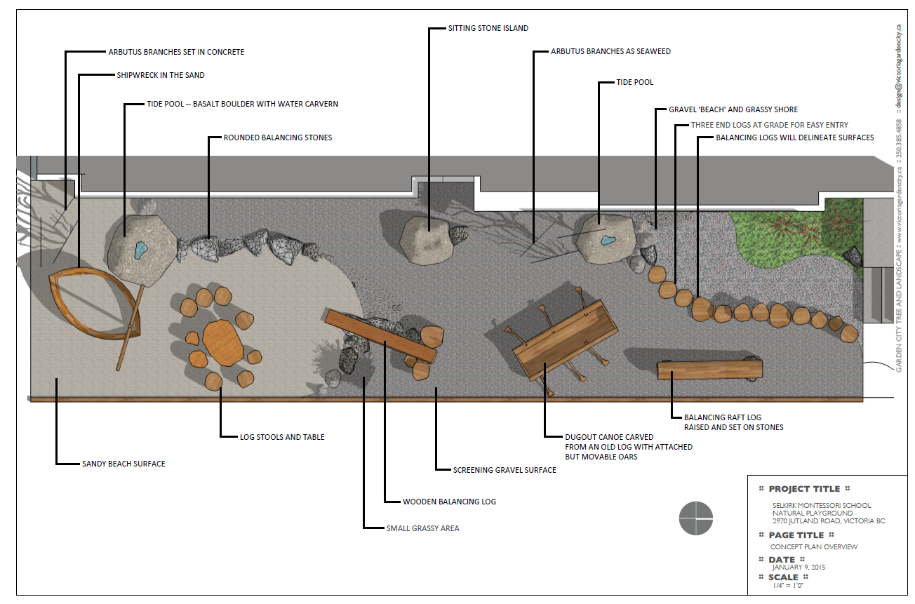 Design plans for the natural playground at selkirk for Play plan