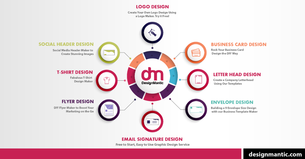 Create Your Own Invitation App Best Of Graphic Design