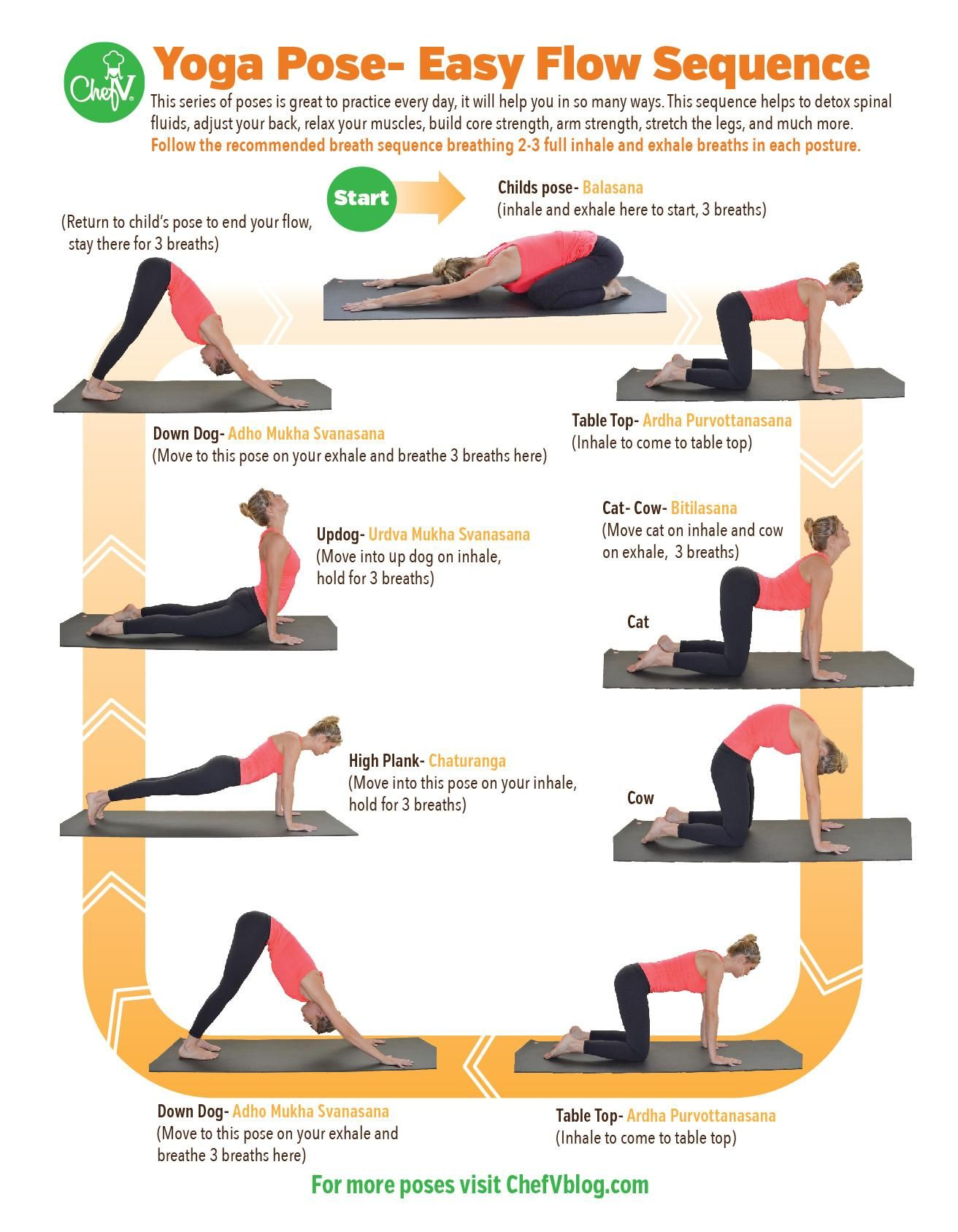 Yoga Pose Of The Month Flow Chefv