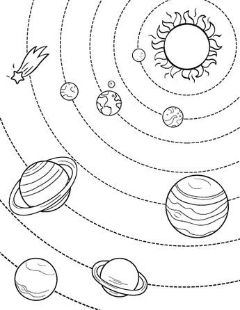 Printable Solar System coloring page. Free PDF download at http ...