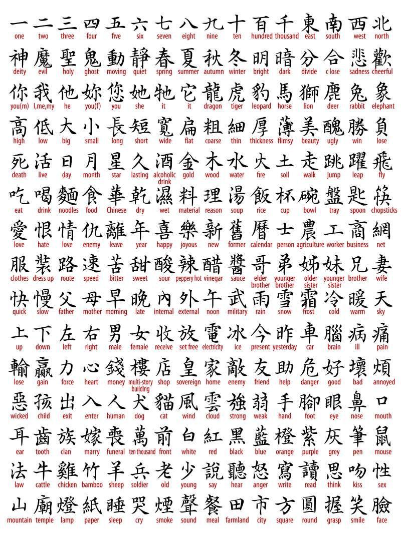 زبان نوشتاری کنجی ژاپنی japanese kanji