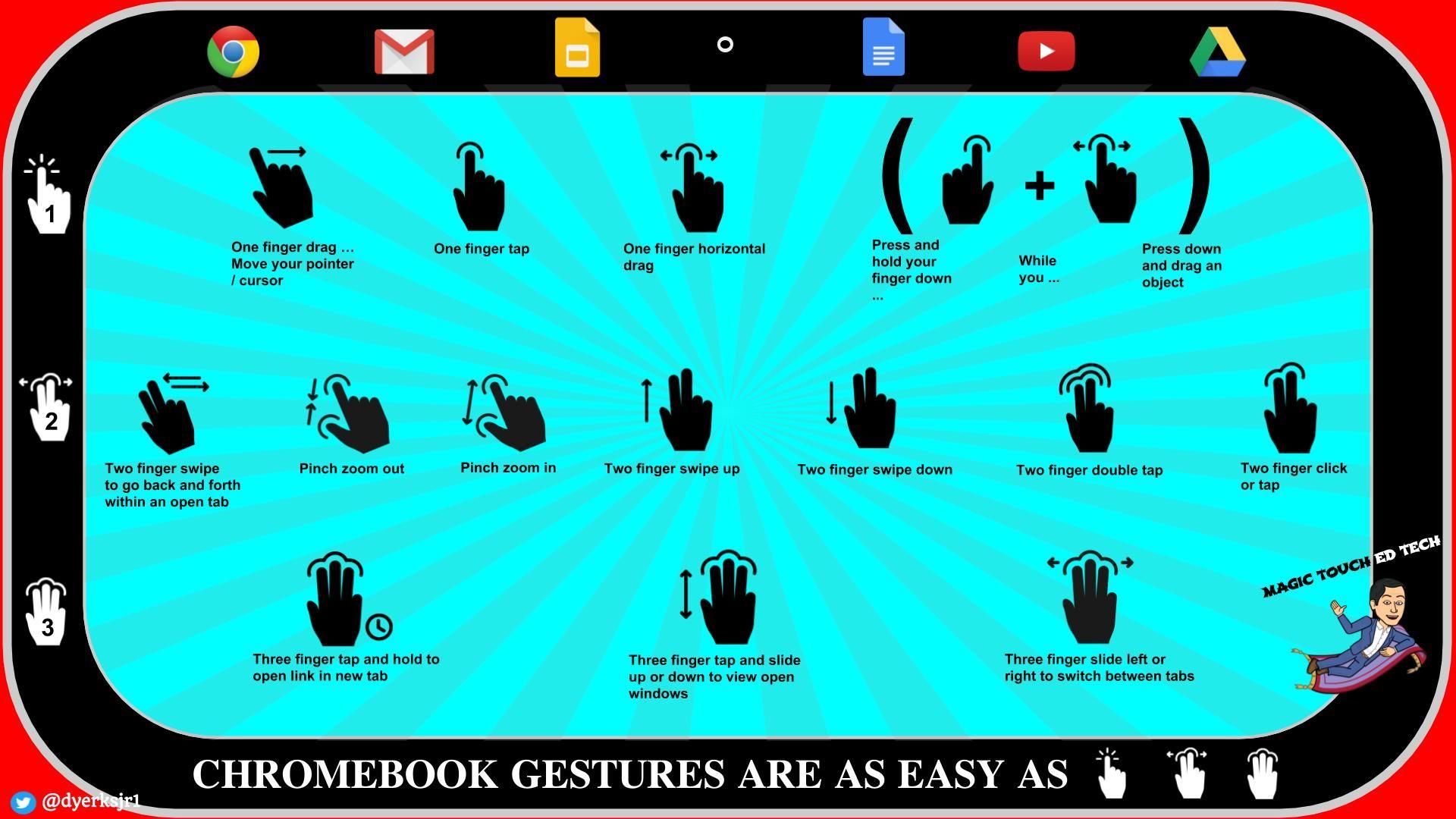 Chromebook Gestures Easy As Chromebook Easy Info