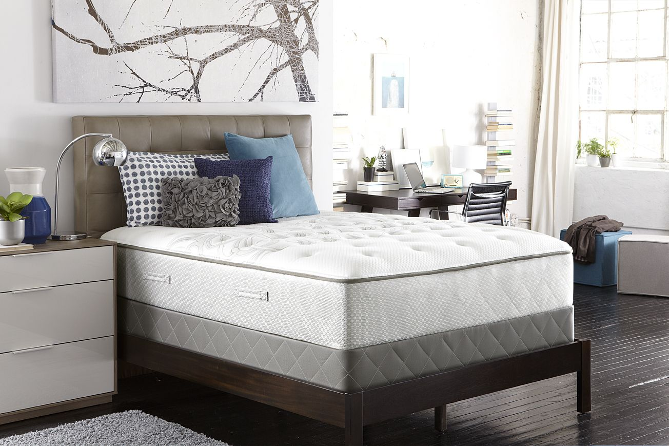 Looking for a Mattress? pay less than 0.5 a day! Buy