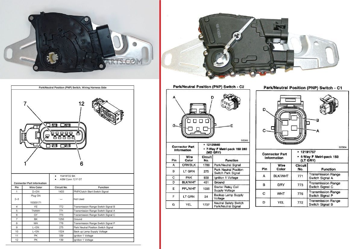 4l60e Park Neutral Switch Types Compatible Ls1tech Camaro Throughout Wiring Diagram For Safety